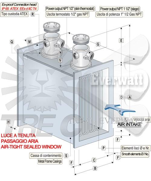 Batteria elettrica riscaldante ATEX IP65